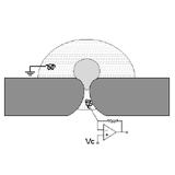 Patch-Clamp Analysis - Nanion Technologies
