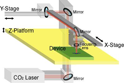 Nanion planar patch clamp electrophysiology