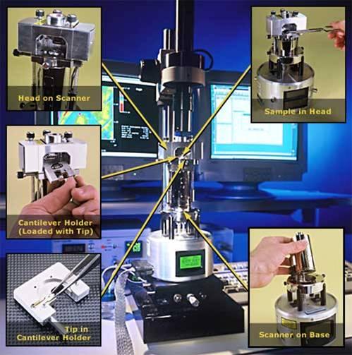 原子力显微镜系统管理办法